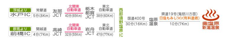 北関東自動車道が全線開通しました。